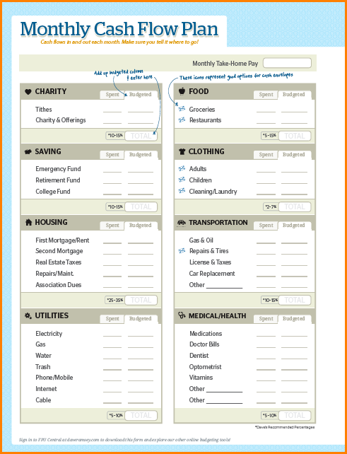 spreadsheet image result for dave ramsey budget forms organizing pinterest
