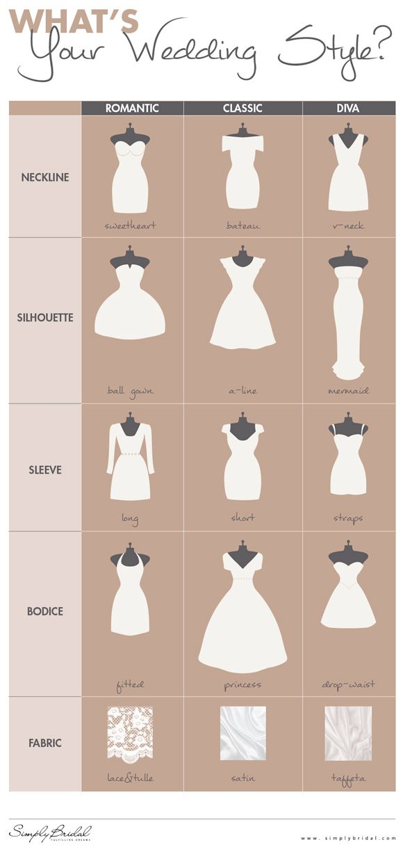 Finding The Best Wedding Dress For Your Body Type Photography Design