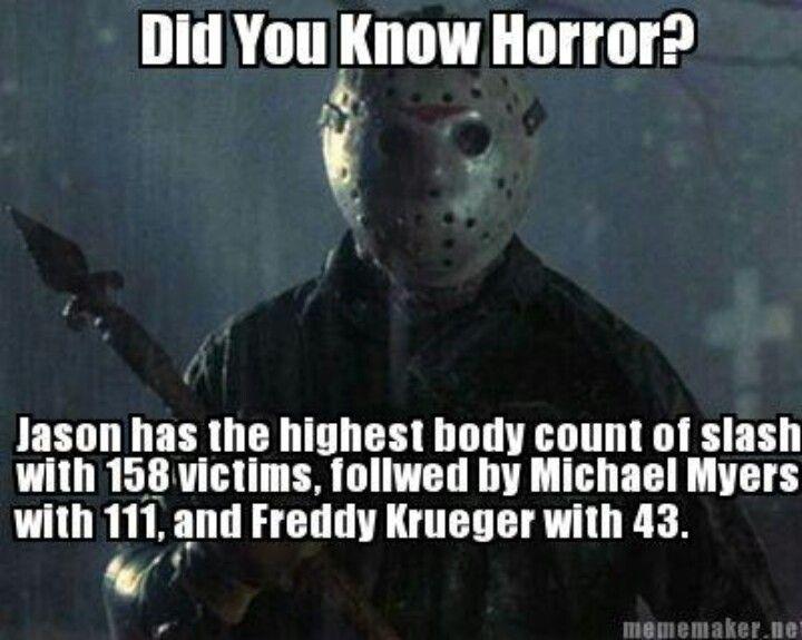 movie trivia - Halloween Horror Movie Trivia