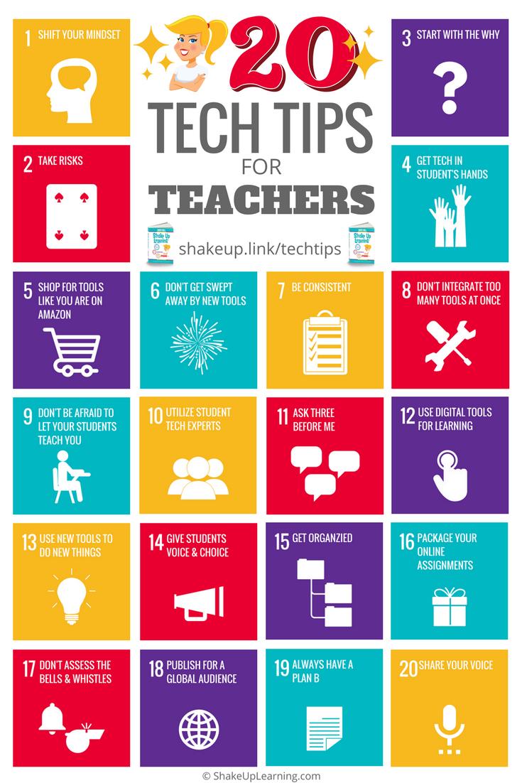 Top 20 Tech Tips For Teachers Classroom Technology Educational Technology Education Quotes For Teachers