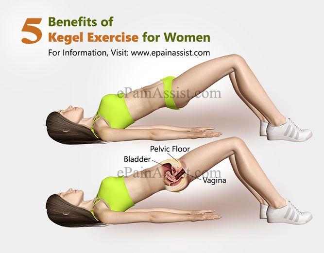 Do kegel exercises do for guys