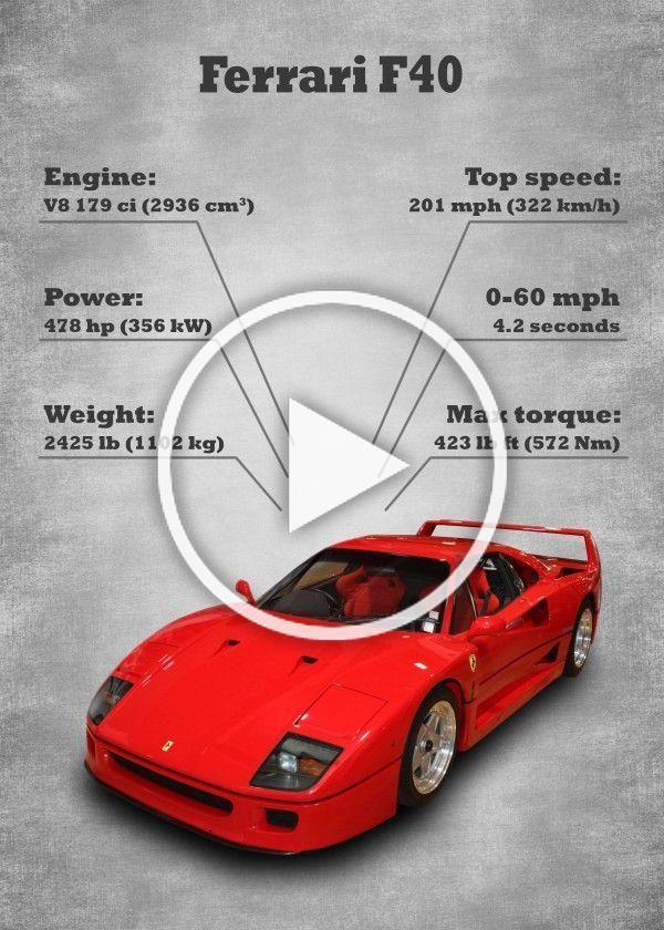 Classic Car Statistics Ferrari F40 #Displate artwork by artist KKcreative. Part …