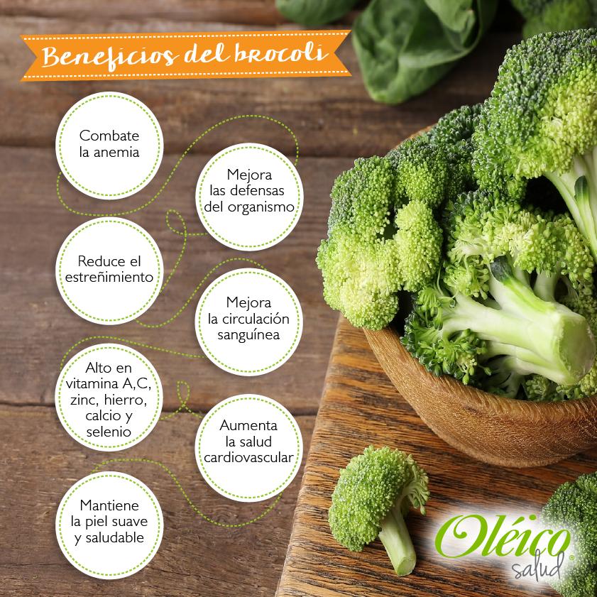 Reduce comida la circulación sanguínea que