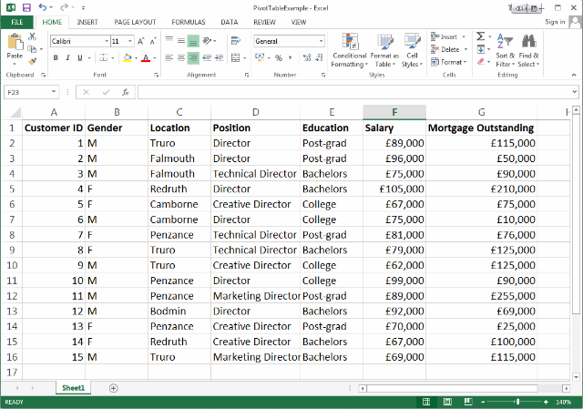 How To Create A Pivot Table For Data Analysis In Microsoft Excel Pivot Table Data Analysis Practices Worksheets