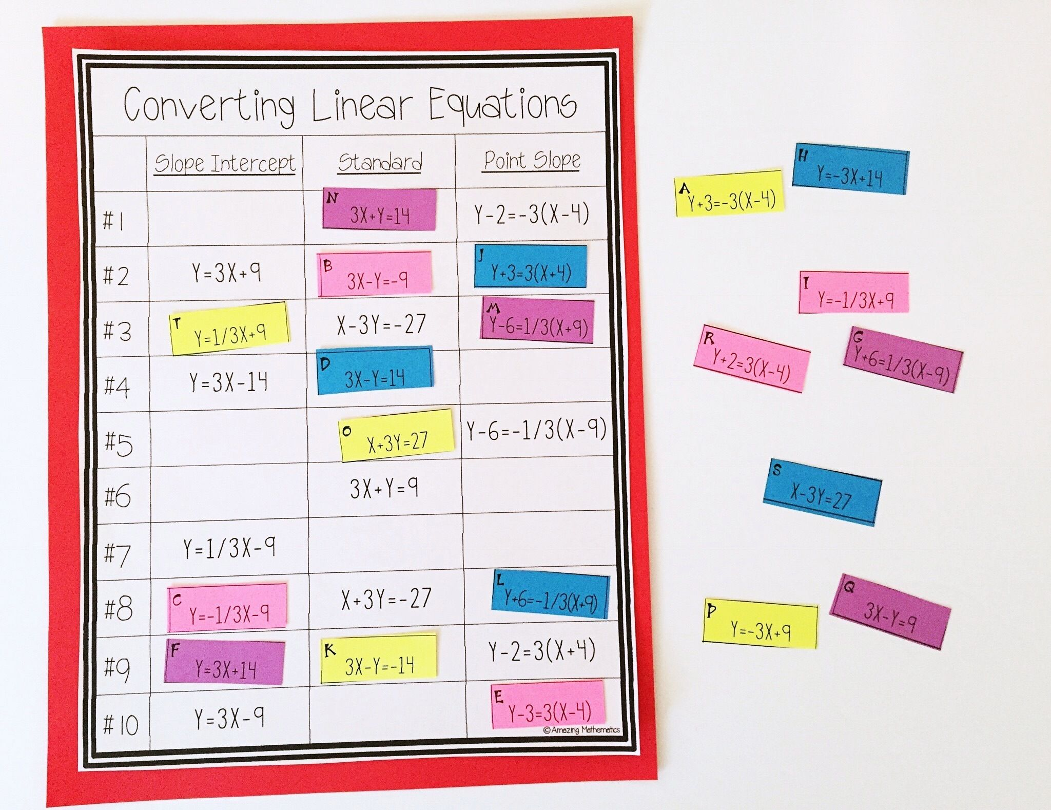 Such A Fun Activity For Practicing Converting The