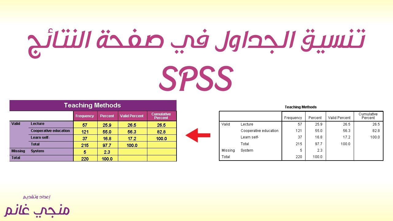 تنسيق الجداول في صفحة النتائج في برنامج Spss الاحصائي Teaching Methods Teaching Lecture