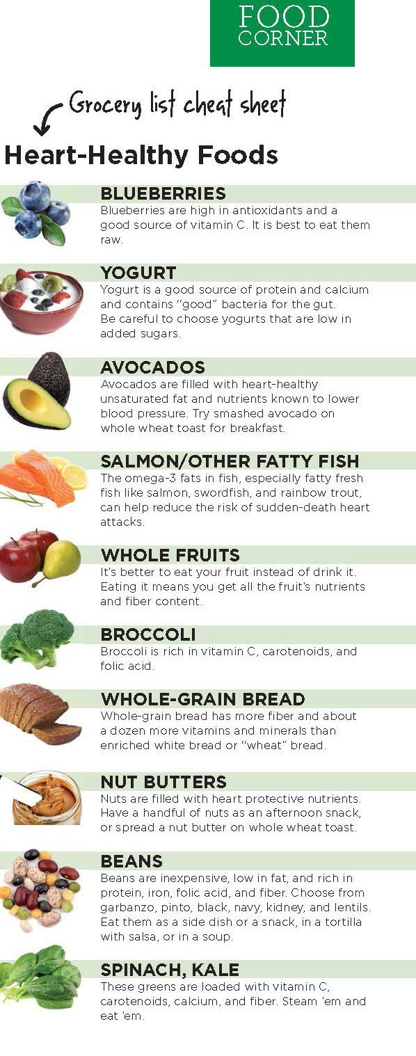 Heart Health Foods Grocery List Cheat Sheet Nutrition Healthy Eating Foods For Heart Health Heart Healthy Recipes