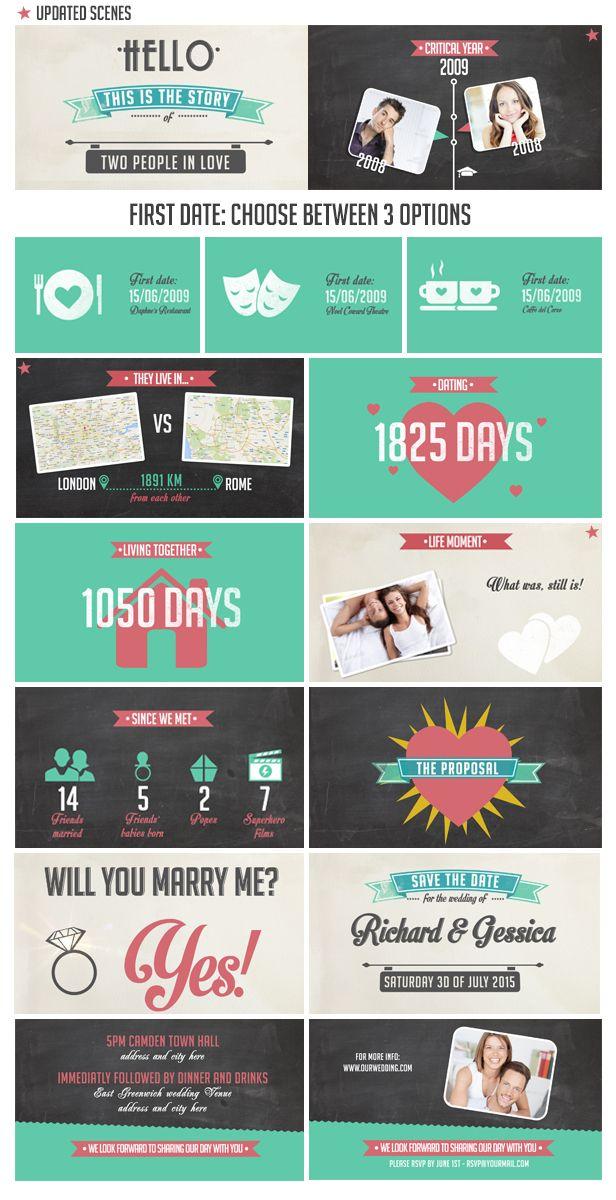 The Story of Us Wedding Invitation Wedding invitations