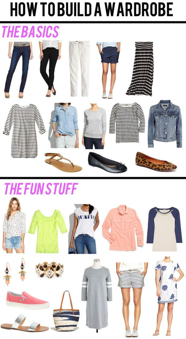 how to build a wardrobe!