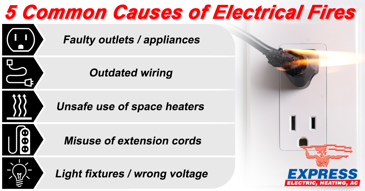 Los Angeles Electrician 24 Hour Emergency Electrician In Los Angeles Emergency Electrician Electricity Fire