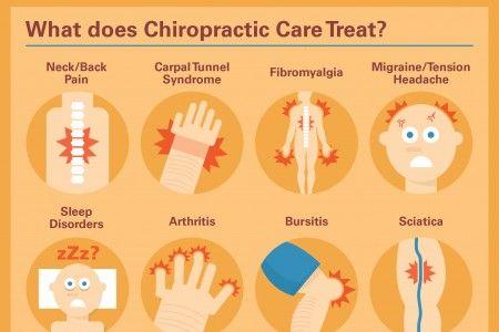 Chiropractor-Infographic.jpg (450×300)
