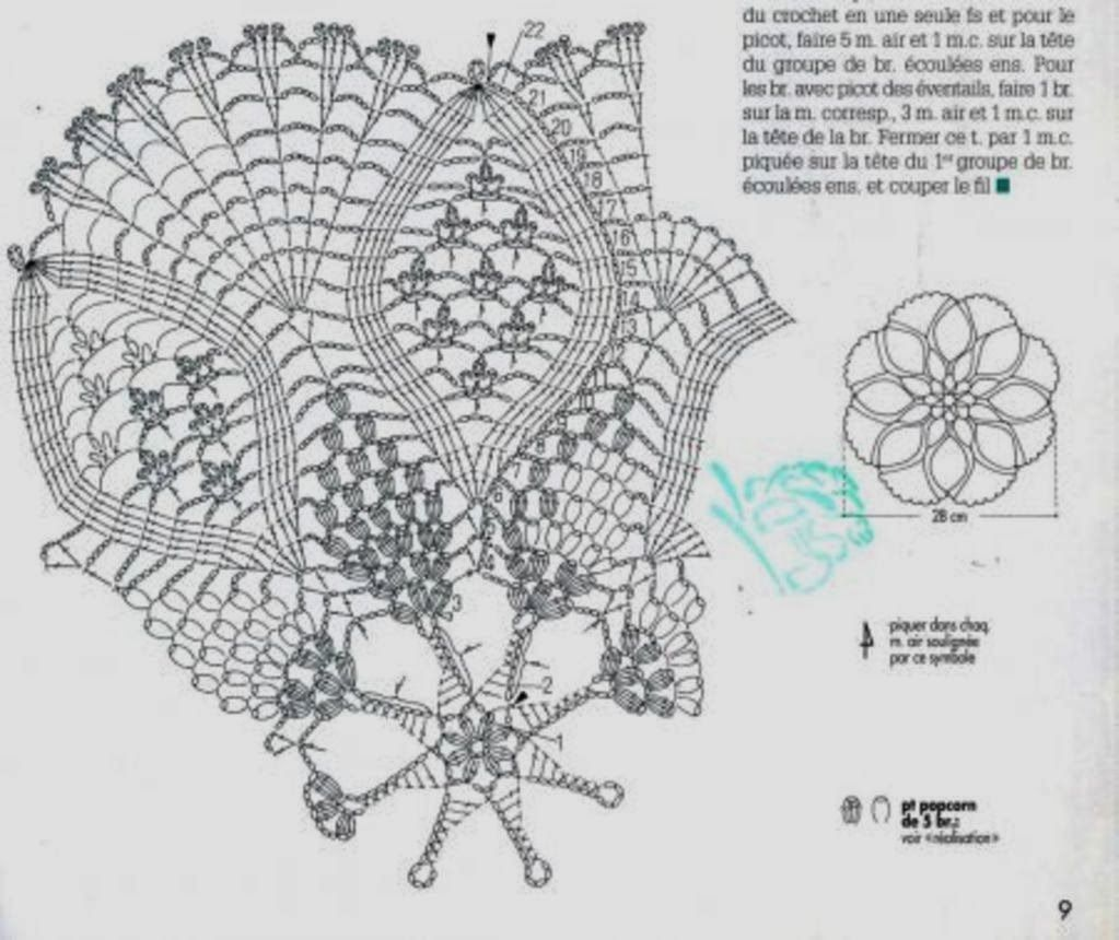 Pin de Bundanya Rais en crochet | Pinterest | Croché, Ganchillo y ...
