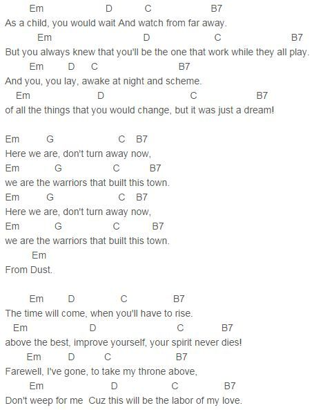 Warriors Guitar Chords By Imagine Dragons Google Search Guitar