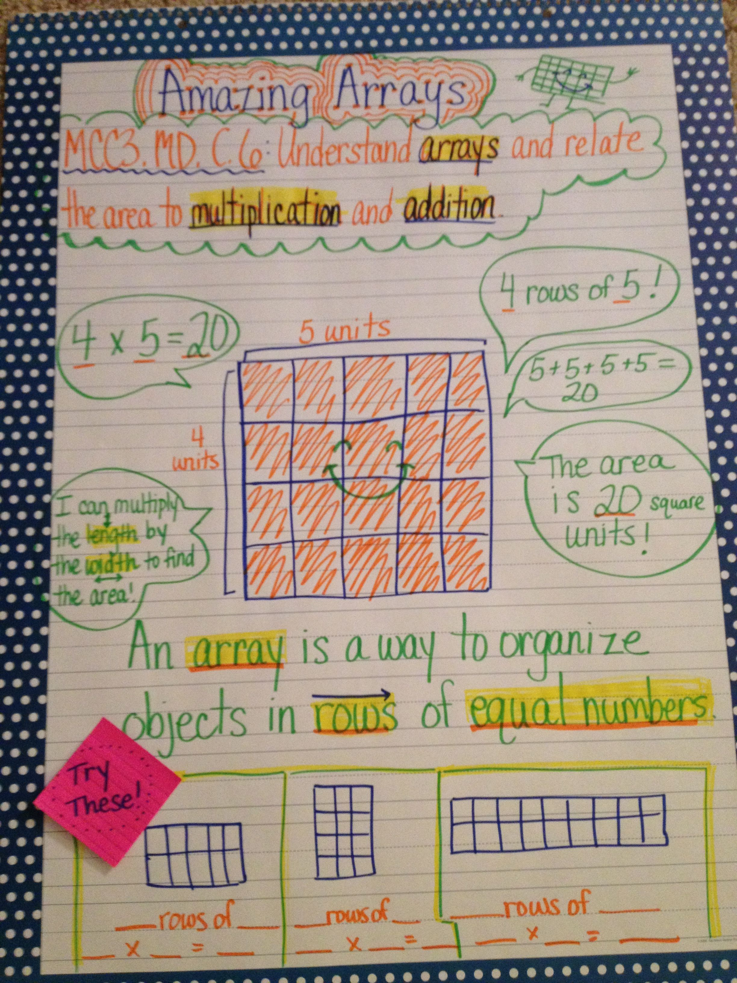 Array Anchor Chart
