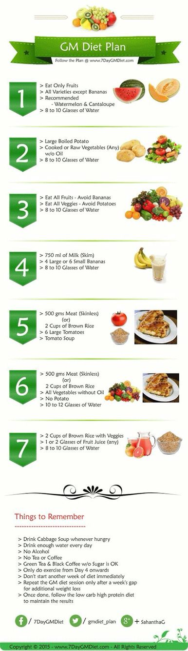 TRY THIS DIET 13