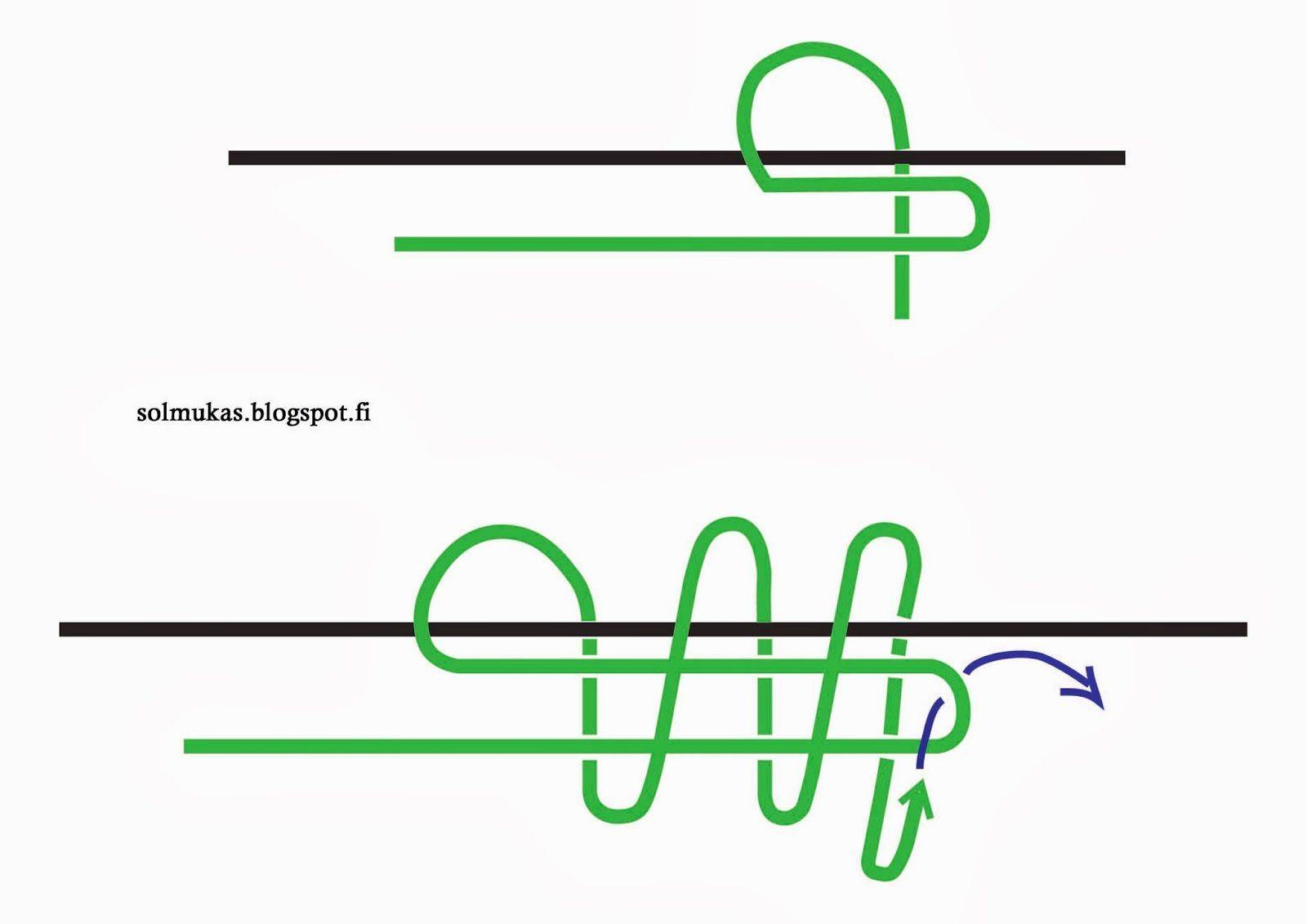 Olen nähnyt muutamia erilaisia versioita säädettävistä solmuista, joita käytetään paljon käsityöläisten kaulakoruissa. Itse olen todennut kä...