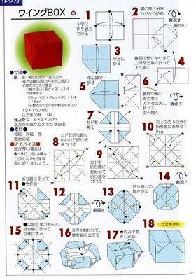 Origami Folhas de Arte: Caixa do site Fabric Origami
