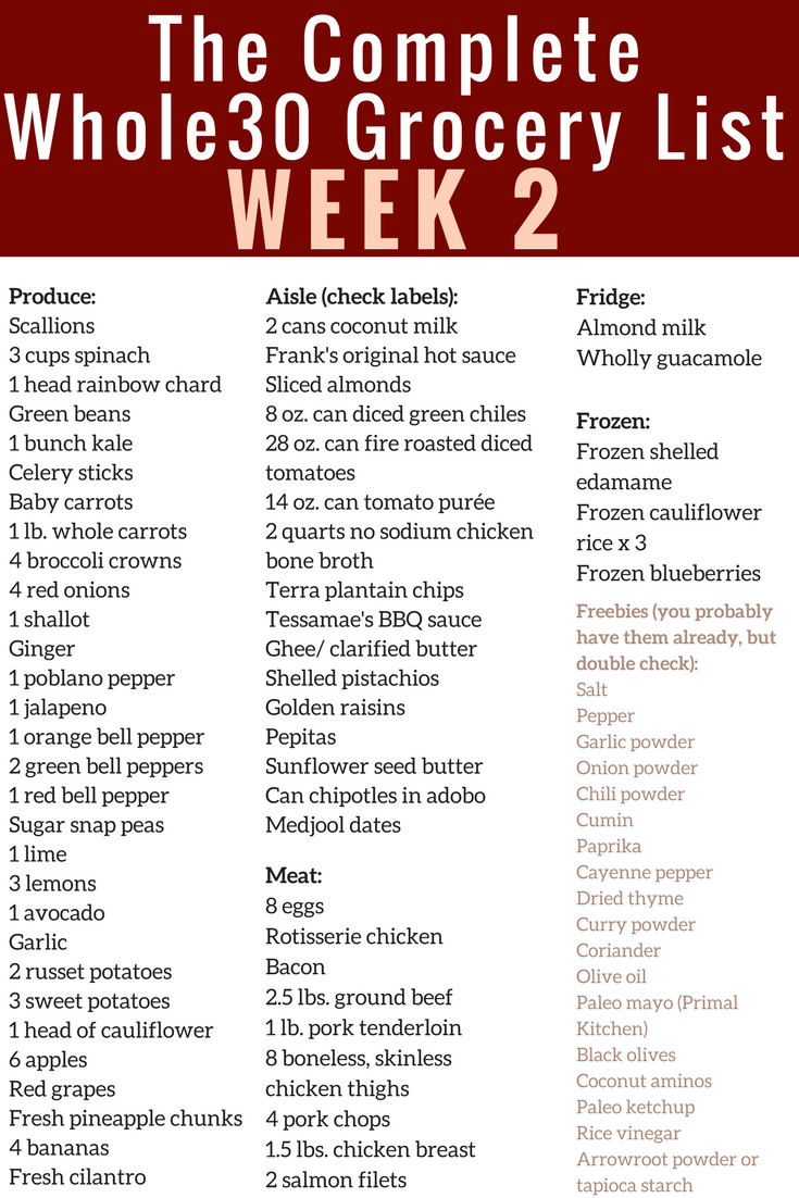The Complete Whole30 Meal Planning Guide And Grocery List