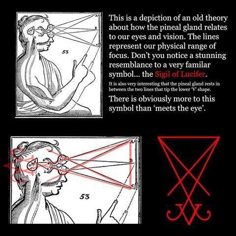 Sigil Of Lucifer Sign Symbol For The Spiritual Enlightenment Lucifer Means Literally Light Bringer Lucifer Sigil Alchemy Art