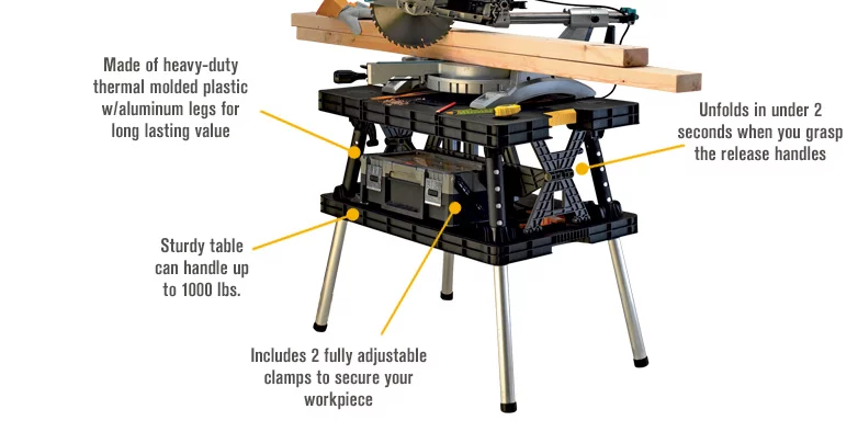 Keter Folding Work Table With Two Adjustable Clamps 1 000 Lb Capacity Model 17182239 Keter Folding Work Table Adjustable Clamp Secret Storage