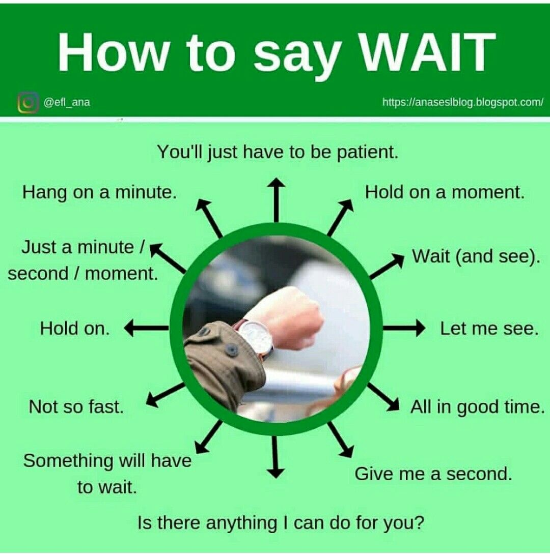 Pin By Urvashi On Academic Learn English Words Conversational English Learn English Vocabulary
