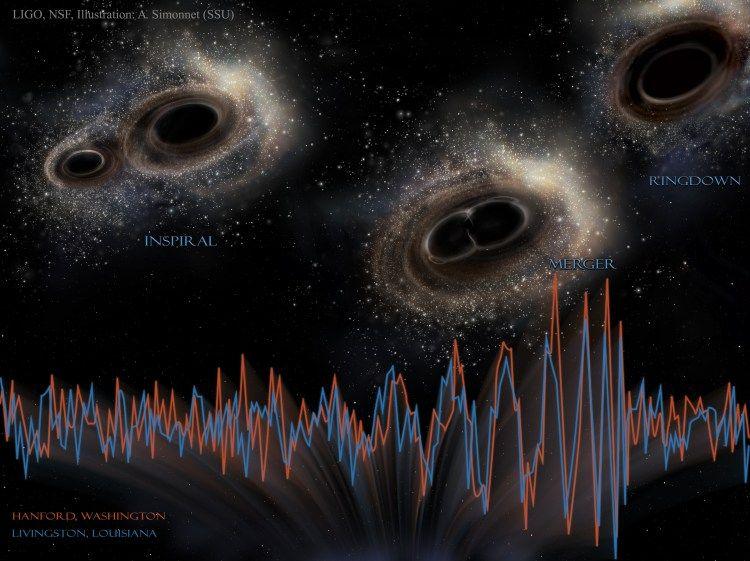 zwaartekrachtsgolf