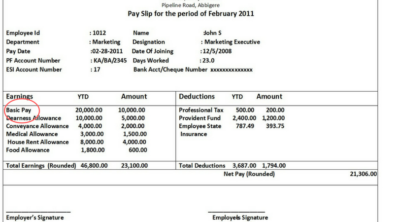 Salary Slip Importance Download Salary Slip Format in
