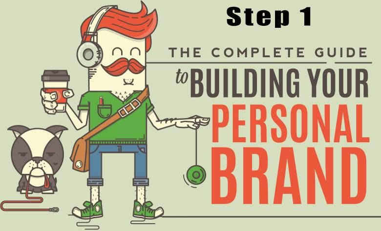 8 Steps To Building Your Personal Music Brand, step 1. 1. Create your brand vision - The first step to creating your music brand is to understand your brand vision. The way your brand is to perceived by others and what style music compliments that vision. http://futuredimensions.co.za/