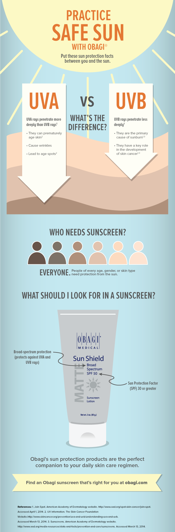 Learn how to practice safe sun with Obagi® sun care products.