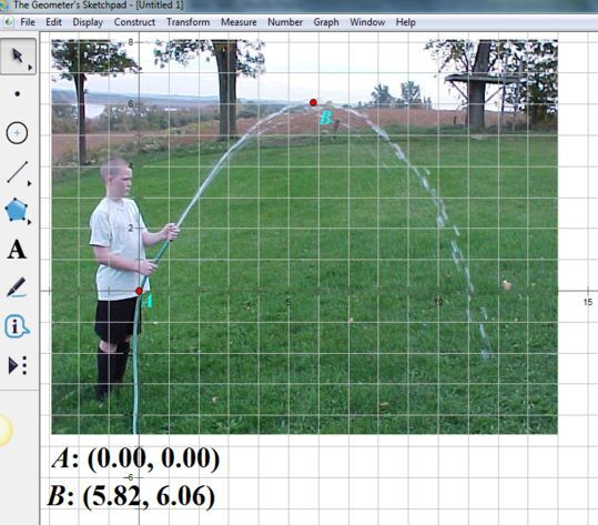 Have students take a picture of a parabola, then use ...