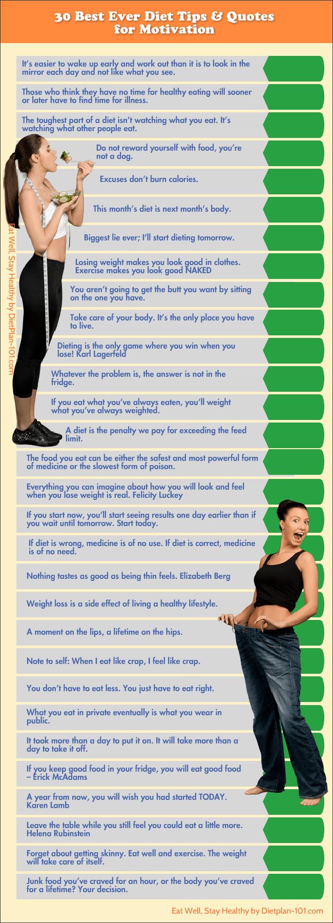 20 fitness diet inspiration ideas