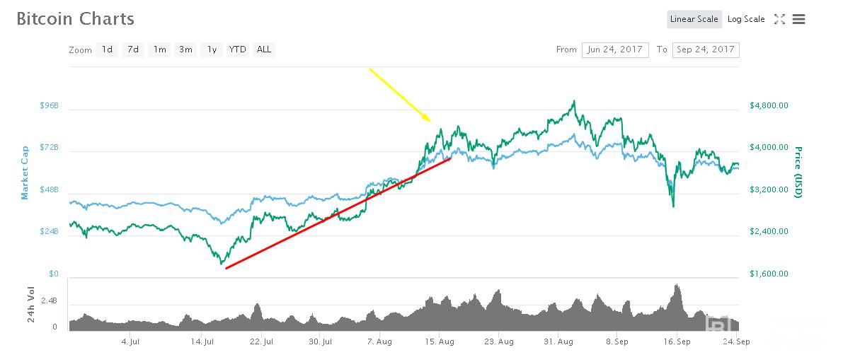 Rose Glen North Dakota ⁓ Try These Bitcoin Sv Price Prediction Reddit