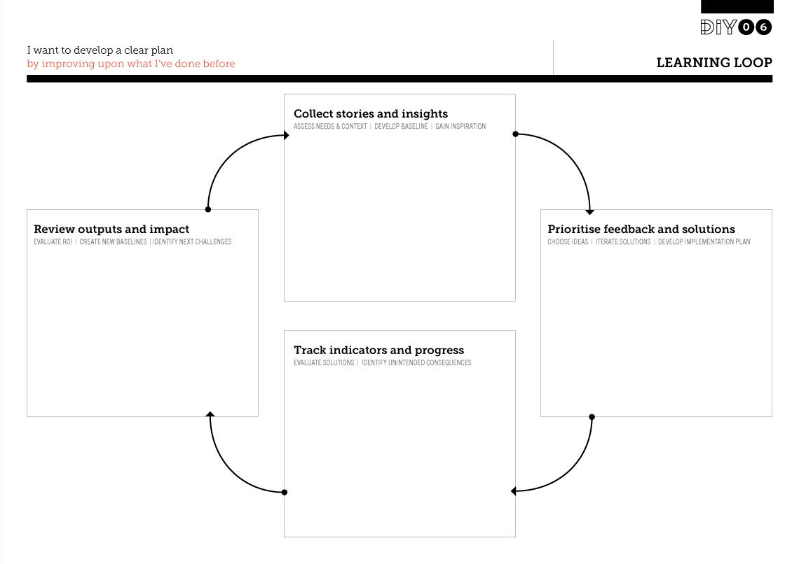 Tool Worksheet Image For Learning Loop