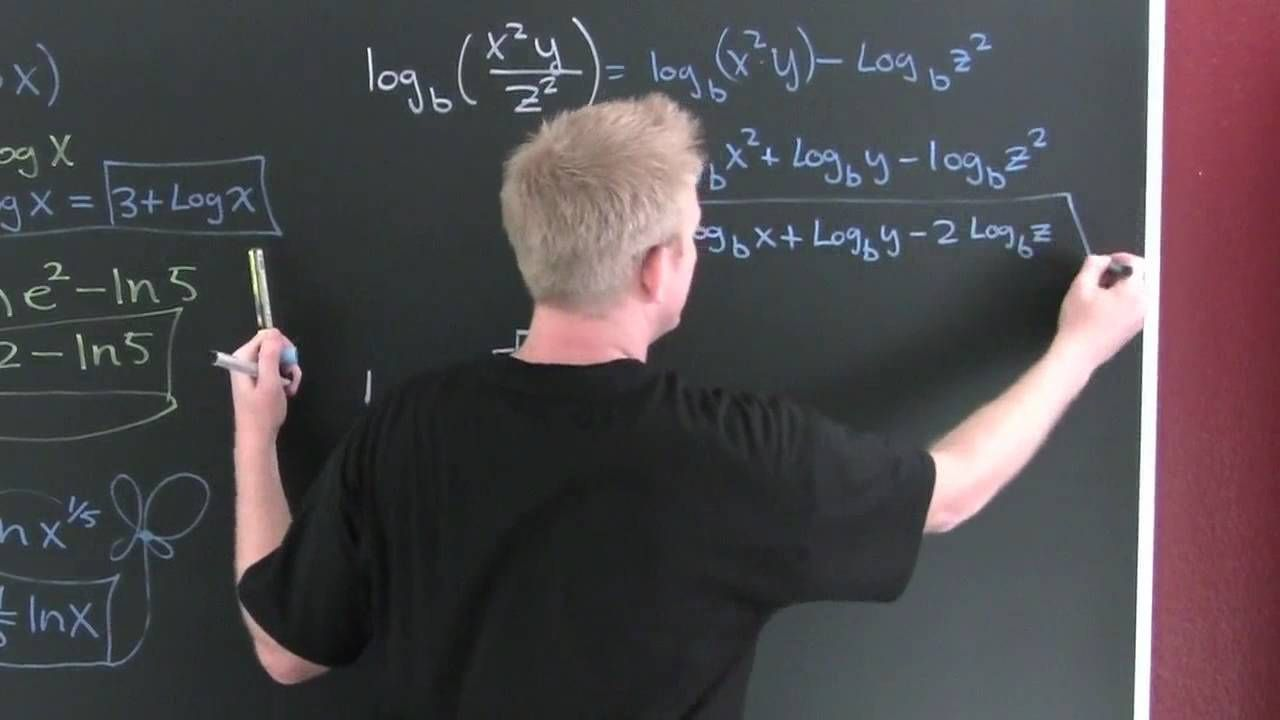 Expanding logarithmsmov with images algebra ii calculus