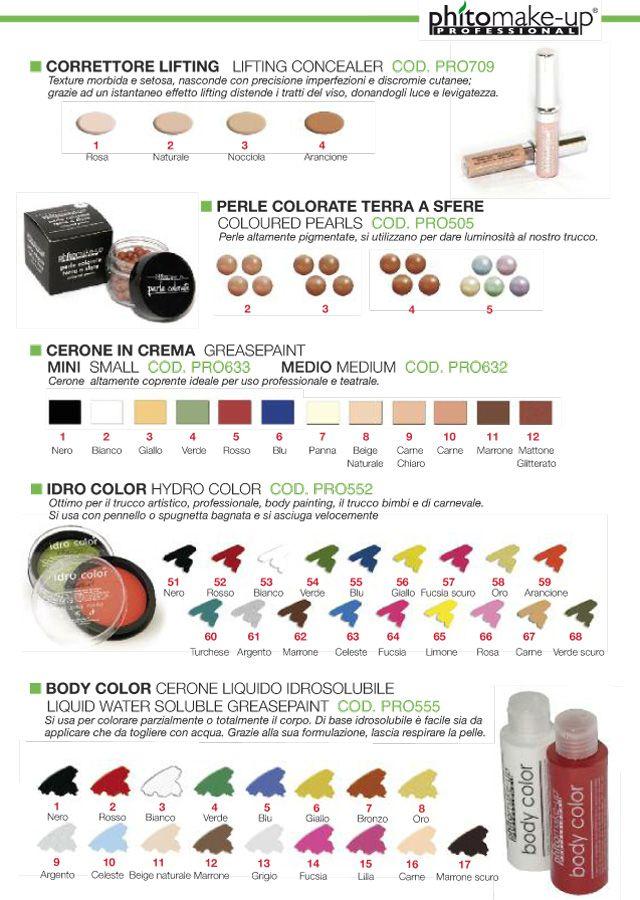 phitofarma s.r.l. Laboratorio di Produzione cosmetici