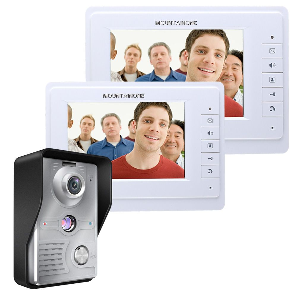 Wired Security Camera System Monitor