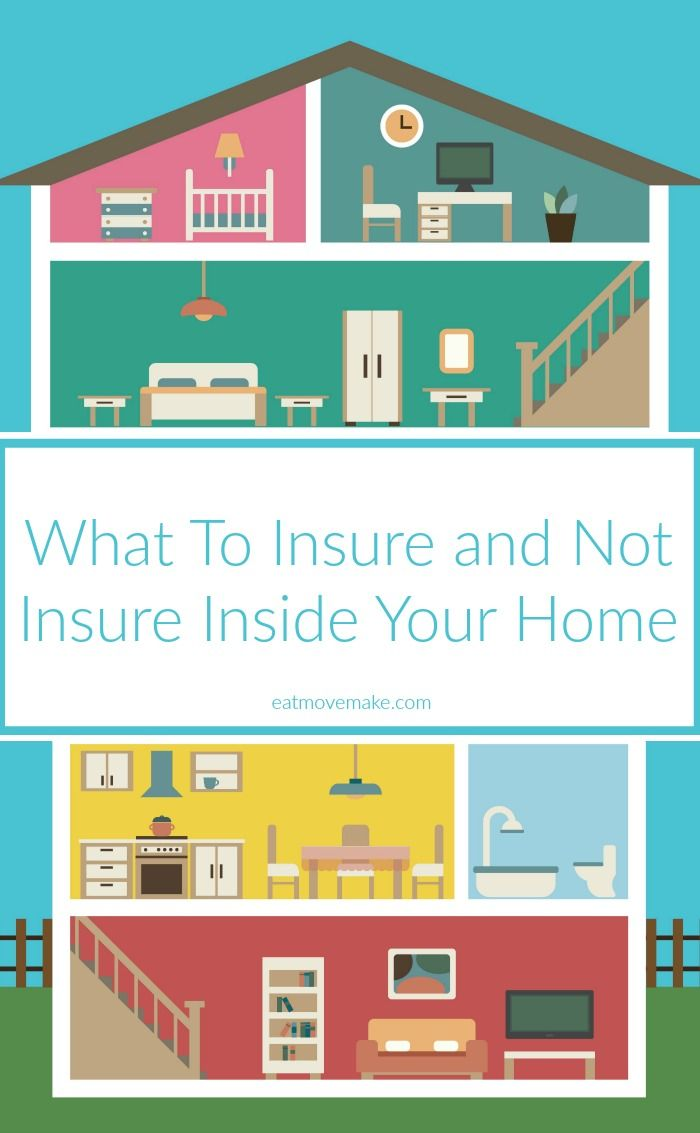 What To Insure In Your Home A Guide For Tenants And Homeowners
