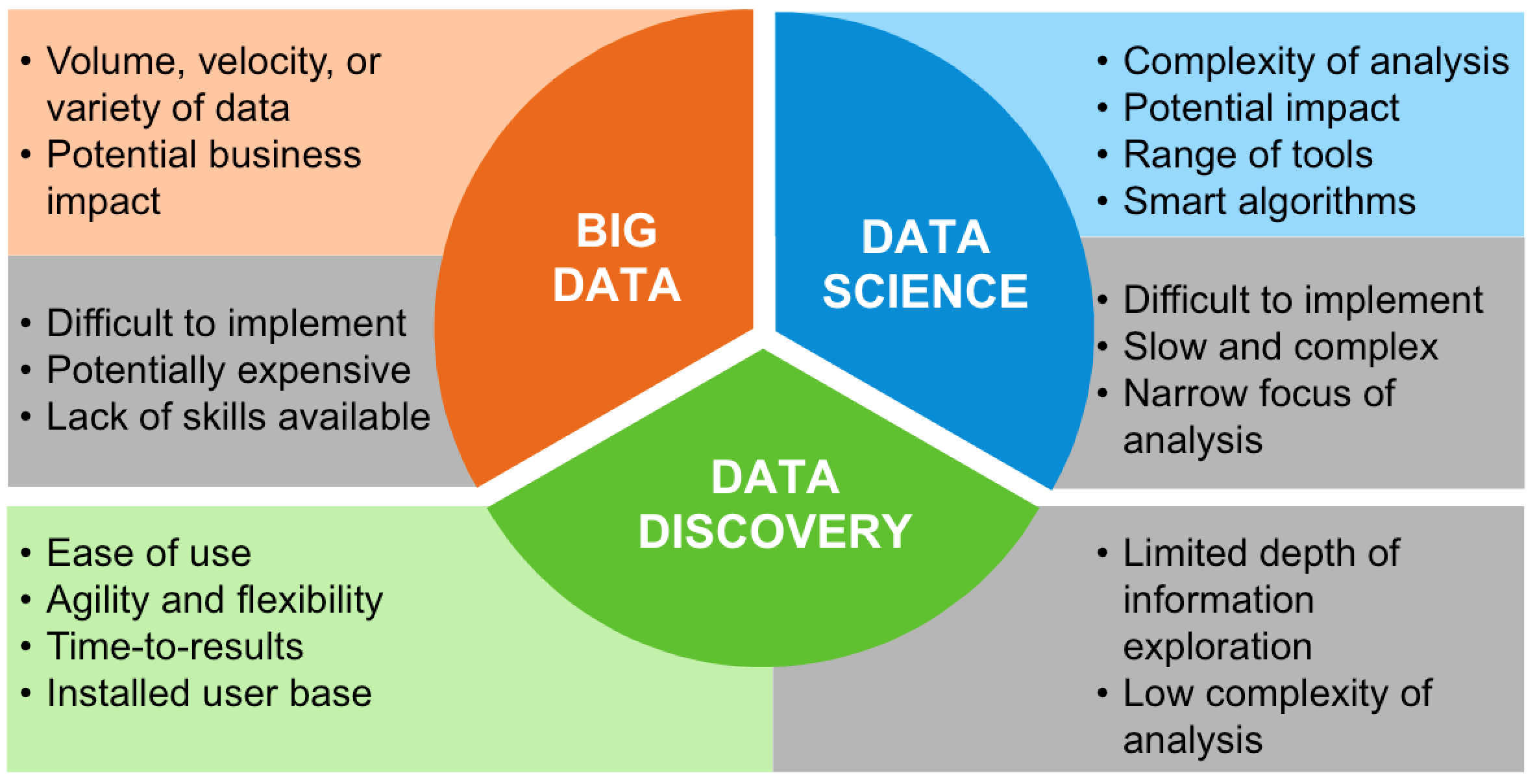 I read the tip on Introduction to Big Data and would like to know more  about how Big Data architecture looks in an enterprise, what are the  scenarios in ...