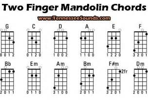 photo relating to Mandolin Chord Charts Printable titled Mandolin Chop Chords Chart Starter Mandolin Chord Chart
