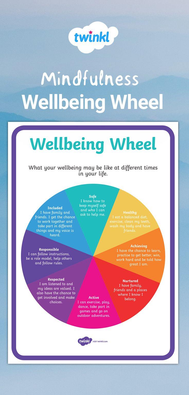 Mindfulness: Wellbeing Wheel.   Wellbeing activities ...