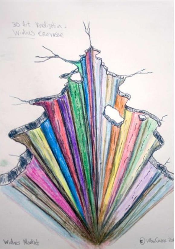 Rainbow Drawing Art In 2019 Rainbow Drawing Drawings Art Drawings