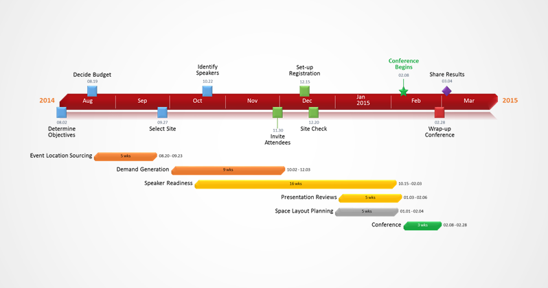 modern project planning gantt set in gel style and showing task duration chart office timeline event