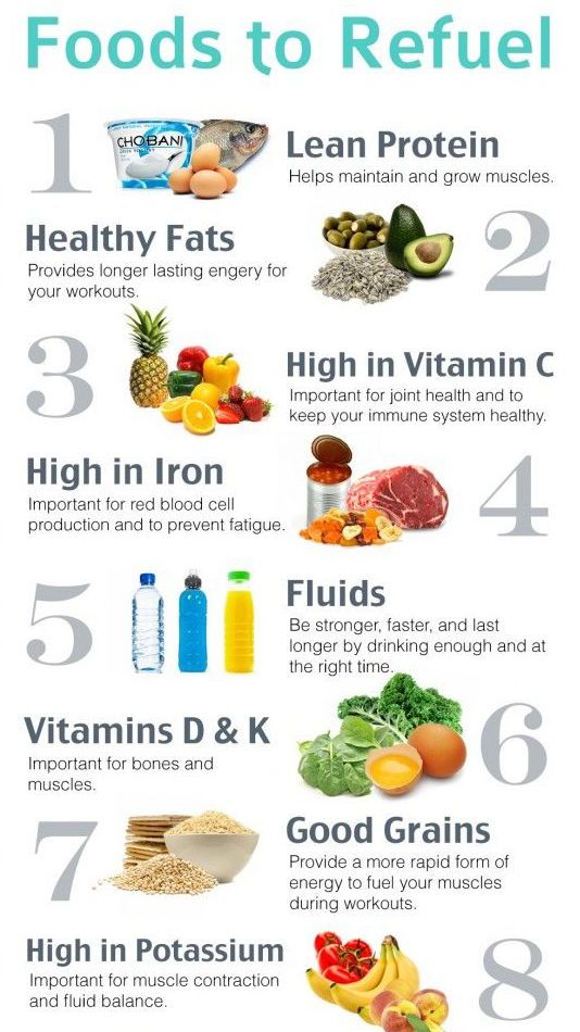 Diet for quick muscle growth