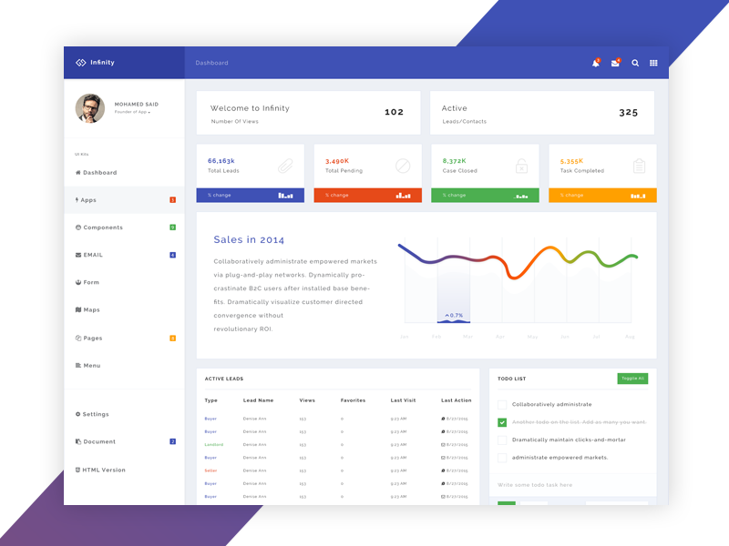 This Poat Showcases The Best Collection Of Free Dashboard Ui Design Psd,  You Can Use Them For Your Own Purposes .