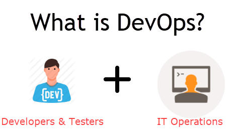 What Is Devops How Is Devops Different From Traditional It Train Best Practice Development