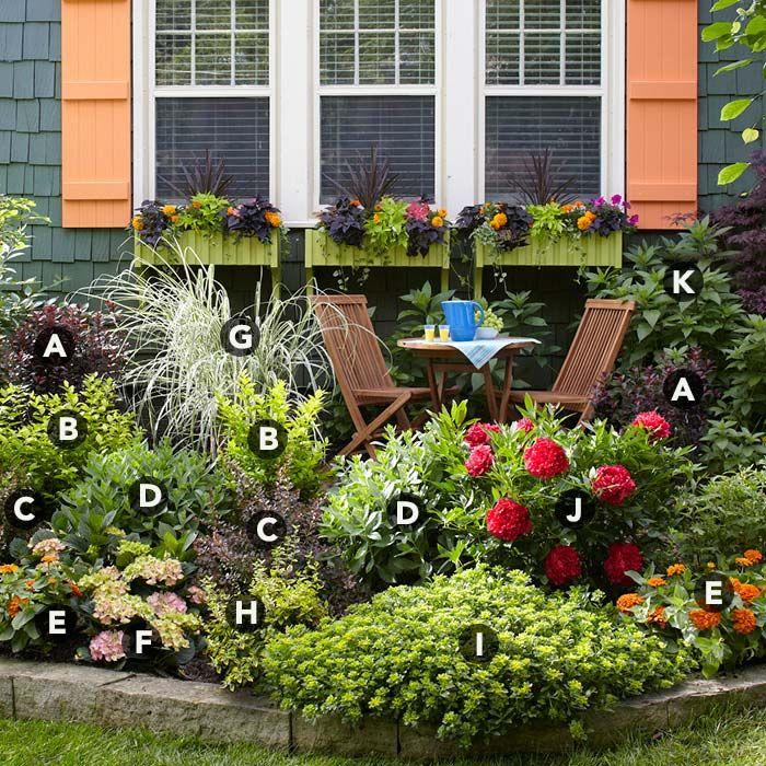Design Your Landscape Garden front of house, House