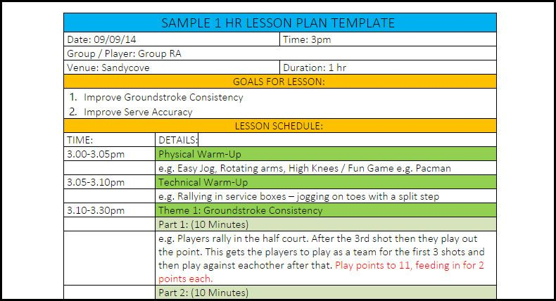 Sample Tennis Lesson Plan Lesson plan templates, Lesson