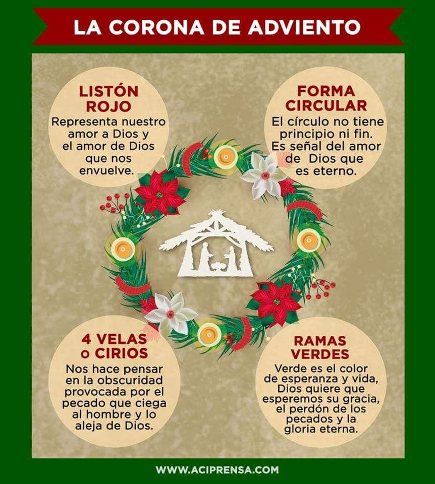 Pin De Mabel Acosta En Navidad Corona De Adviento Significado De La Navidad Adviento