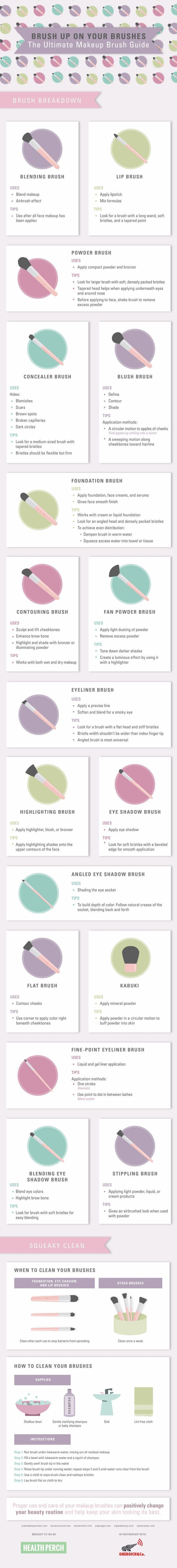 Photo of Brush Up: The Ultimate Makeup Brush Guide Infographic # Bruc … …