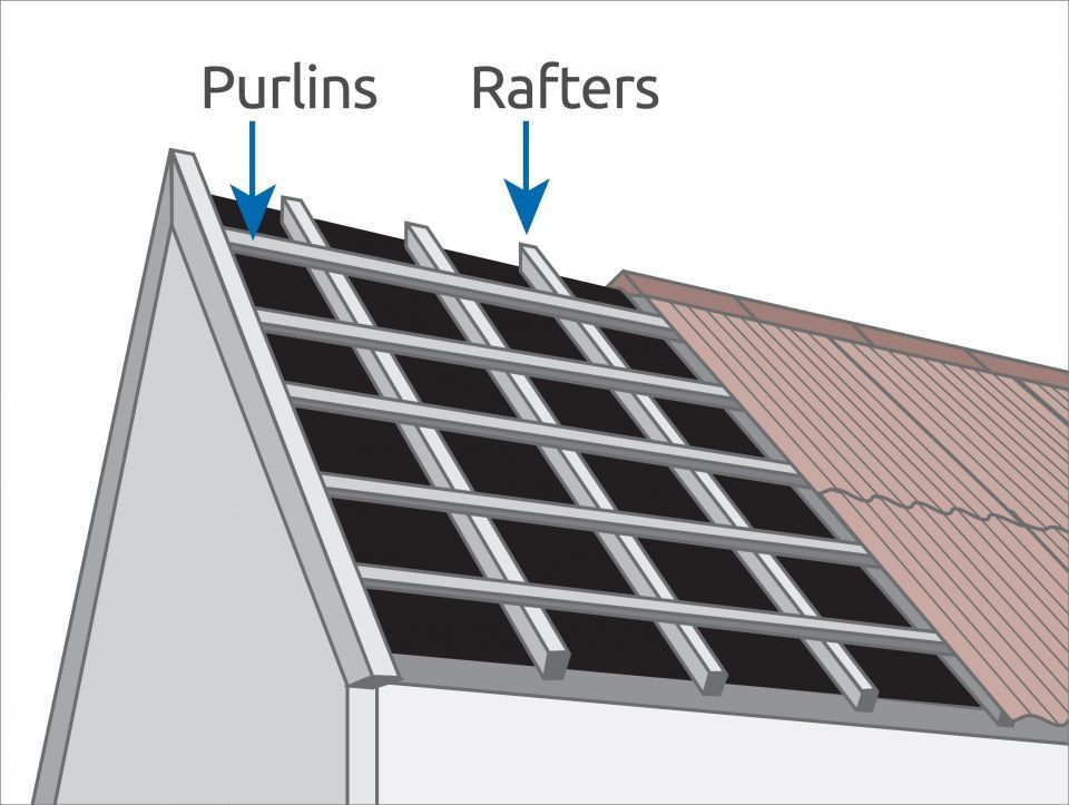 Create A Purlin Framework How To Roofing Guides Roofingguide Roofinghowto Roofing Roof Problems Roof Repair